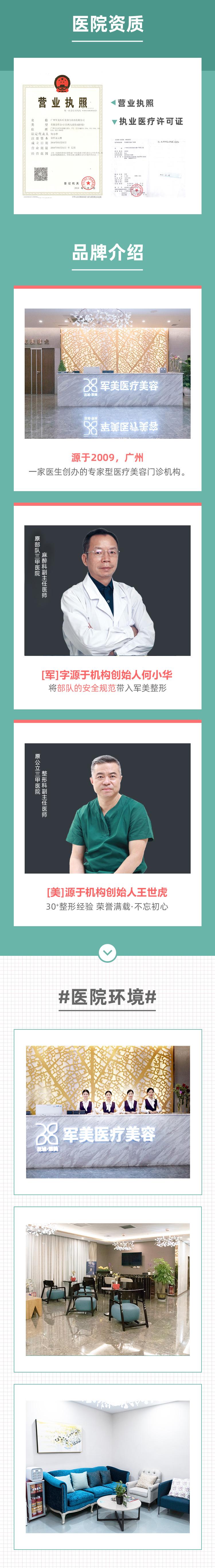 王世虎医生团队